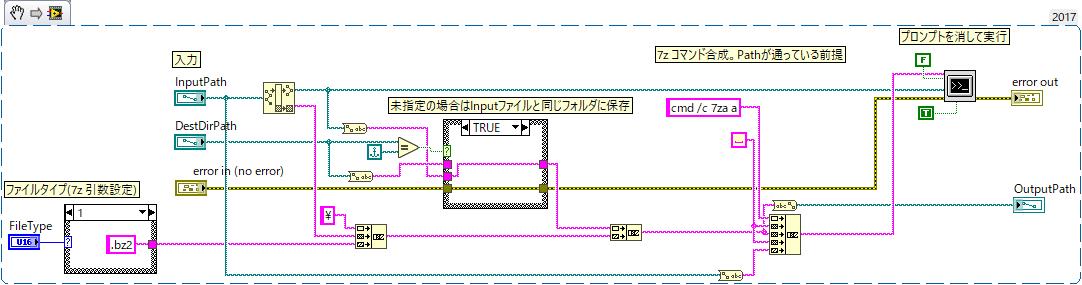 f:id:labviewtips:20200321072152p:plain