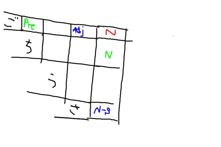 f:id:laco0416:20150108213822p:plain