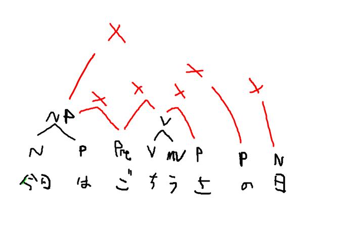 f:id:laco0416:20150108214820p:plain