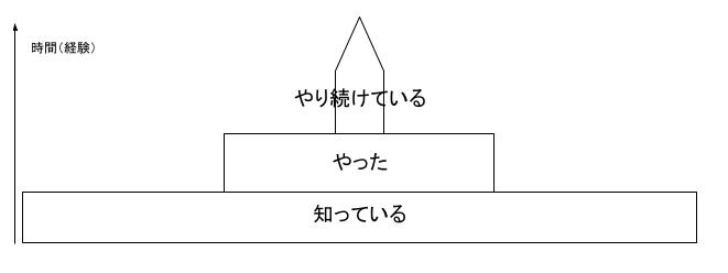 f:id:lacolaco:20210308094216p:plain
