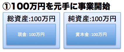 f:id:lacucaracha:20150510084434p:plain