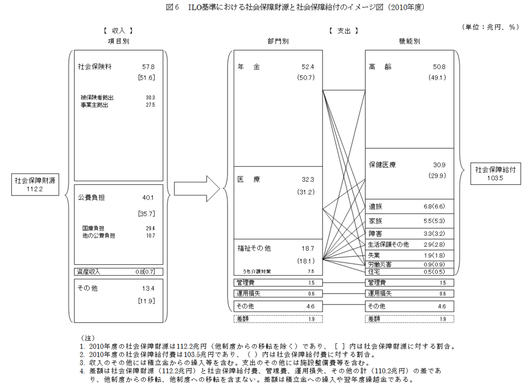 f:id:lacucaracha:20150807011900p:plain