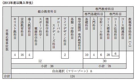 f:id:lacucaracha:20150918002452p:plain