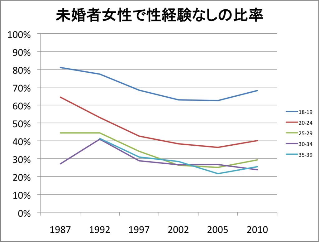 f:id:lacucaracha:20151024000153p:plain