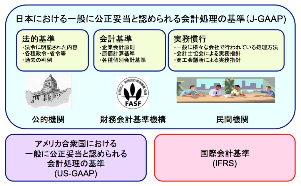 f:id:lacucaracha:20151111010255p:plain