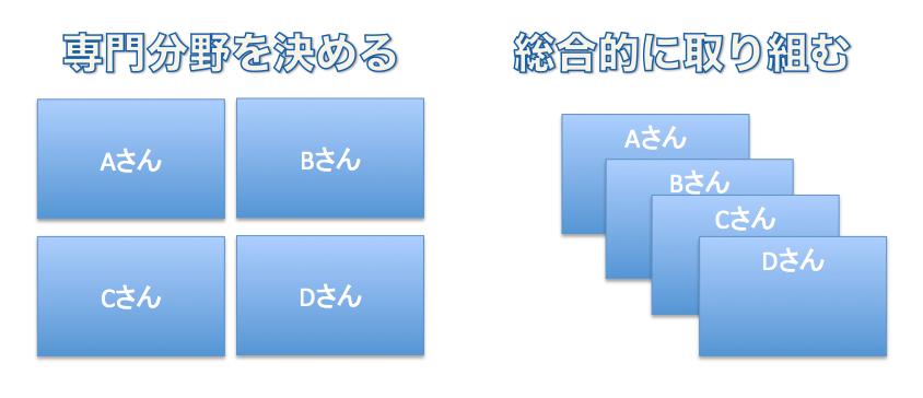 f:id:lacucaracha:20151230123521p:plain