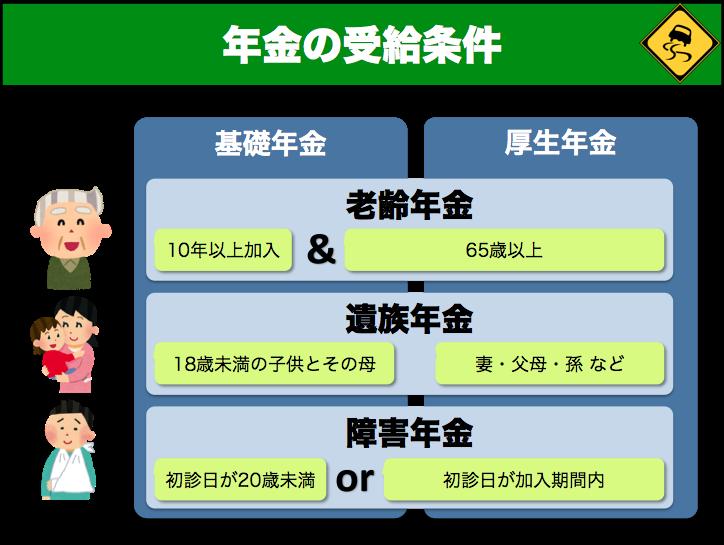 f:id:lacucaracha:20161010161142p:plain