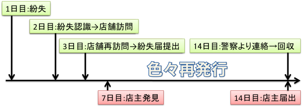 f:id:lacucaracha:20170102194027p:plain