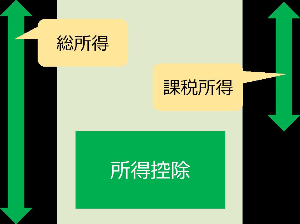 f:id:lacucaracha:20170127094029p:plain