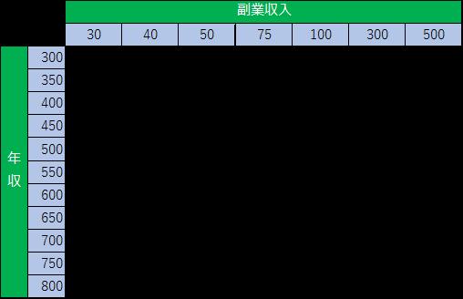 f:id:lacucaracha:20170127152610p:plain