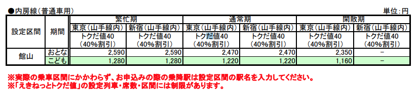 f:id:lacucaracha:20180411003756p:plain