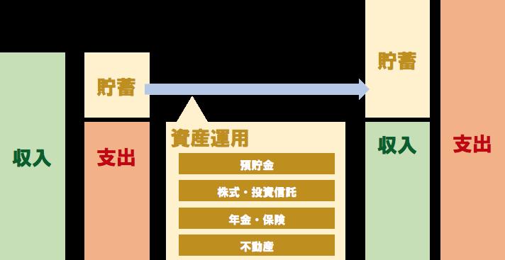 f:id:lacucaracha:20180421114047p:plain