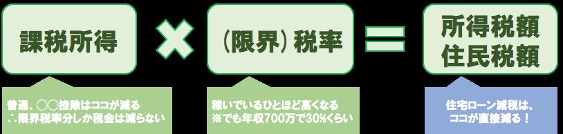 f:id:lacucaracha:20180607232505p:plain