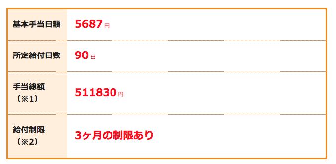 f:id:lacucaracha:20180615000231p:plain