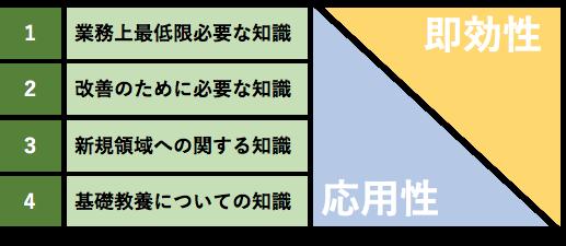 f:id:lacucaracha:20180912230518p:plain