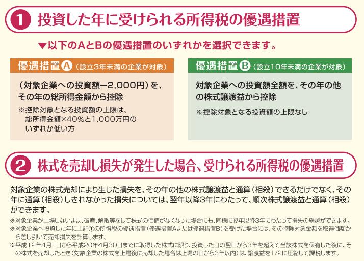 f:id:lacucaracha:20180930101643p:plain