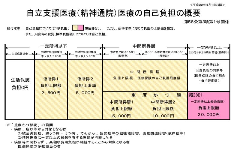 f:id:lacucaracha:20181021194425p:plain