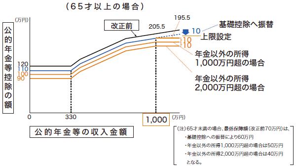 f:id:lacucaracha:20190601094952p:plain