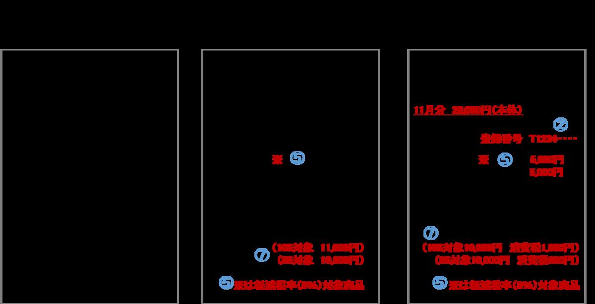 f:id:lacucaracha:20191011210105p:plain
