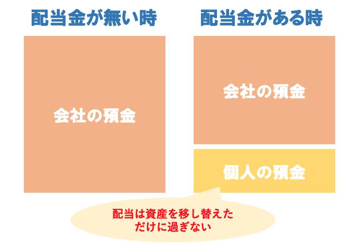 f:id:lacucaracha:20200103094938p:plain