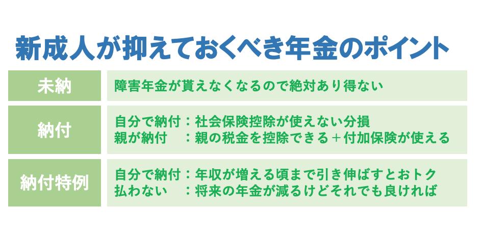 f:id:lacucaracha:20200113104717p:plain