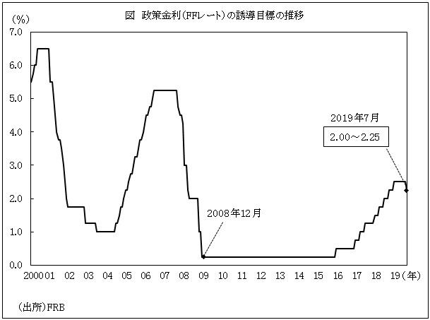 f:id:lacucaracha:20200125224036p:plain