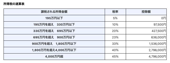 f:id:lacucaracha:20200126083108p:plain