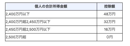 f:id:lacucaracha:20200126090904p:plain