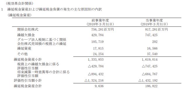 f:id:lacucaracha:20200208101315p:plain