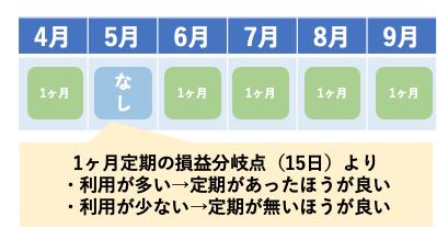 f:id:lacucaracha:20200426084242p:plain
