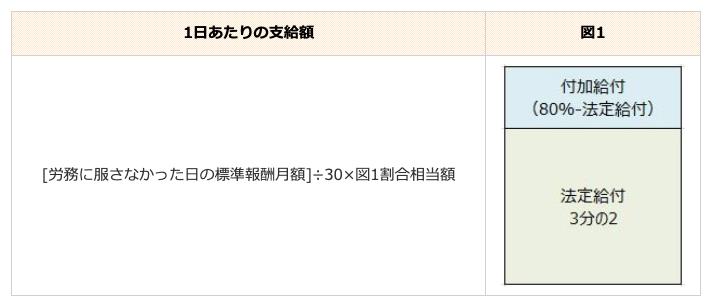 f:id:lacucaracha:20200605225030p:plain