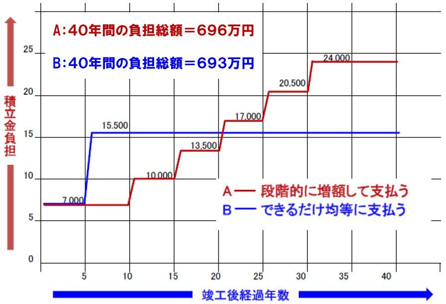 f:id:lacucaracha:20201011104655p:plain