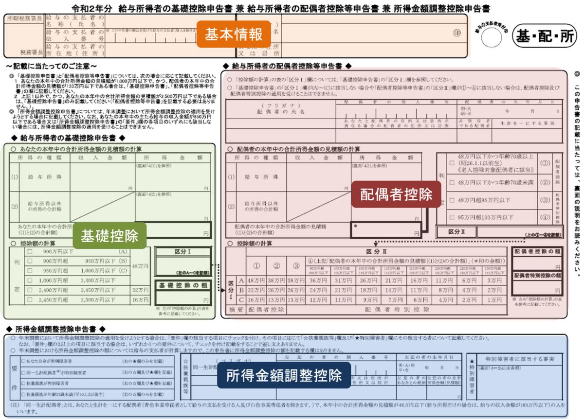 f:id:lacucaracha:20201118230521p:plain