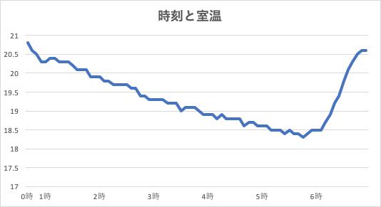 f:id:lacucaracha:20201220114441p:plain