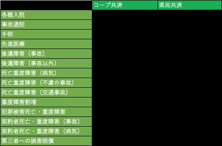 f:id:lacucaracha:20210505235808p:plain
