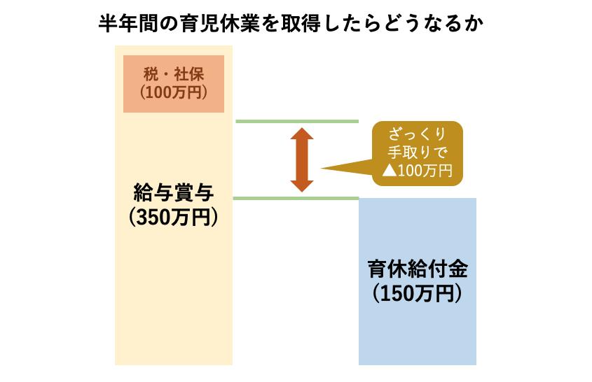f:id:lacucaracha:20210620100655p:plain