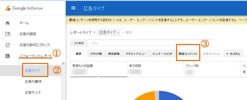 ad_type