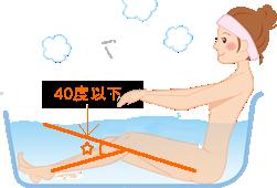 お風呂で毎日簡単に出来るエクササイズのやり方
