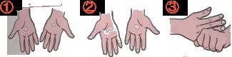hand1-3