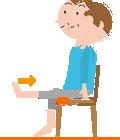 膝を伸ばす~大腿、下腿の前側の筋肉を鍛える運動