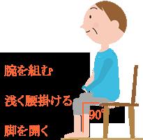 背中を丸めて背筋を伸ばす腰痛体操