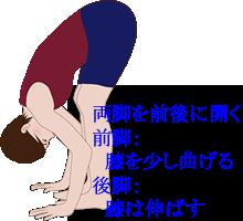 腰から脚にかけての筋肉を鍛える体操