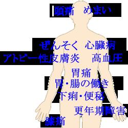 ストレスが影響する体や心の病気図解