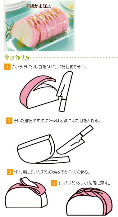手綱飾り切りの作り方