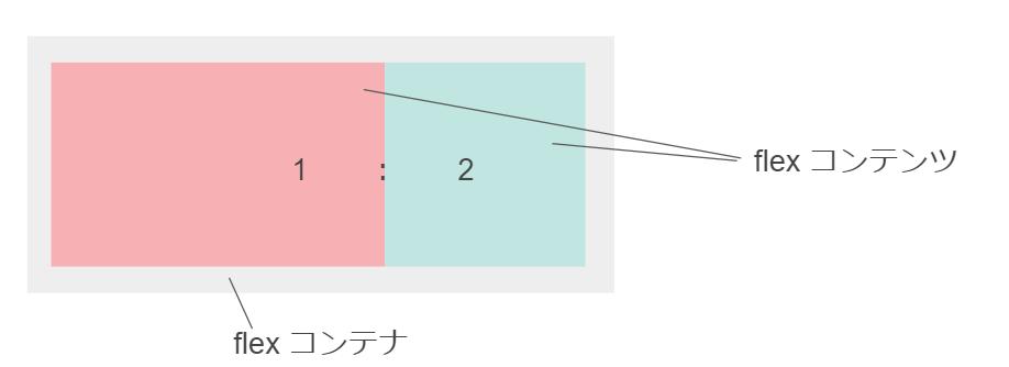 f:id:lalune_webdedign:20201231182104p:plain