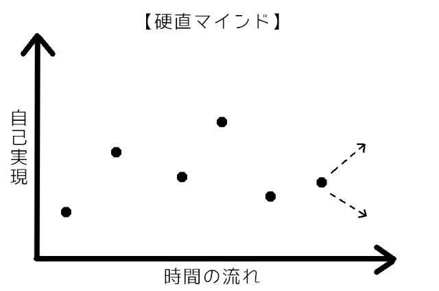 f:id:lambdaty:20190120040220j:plain