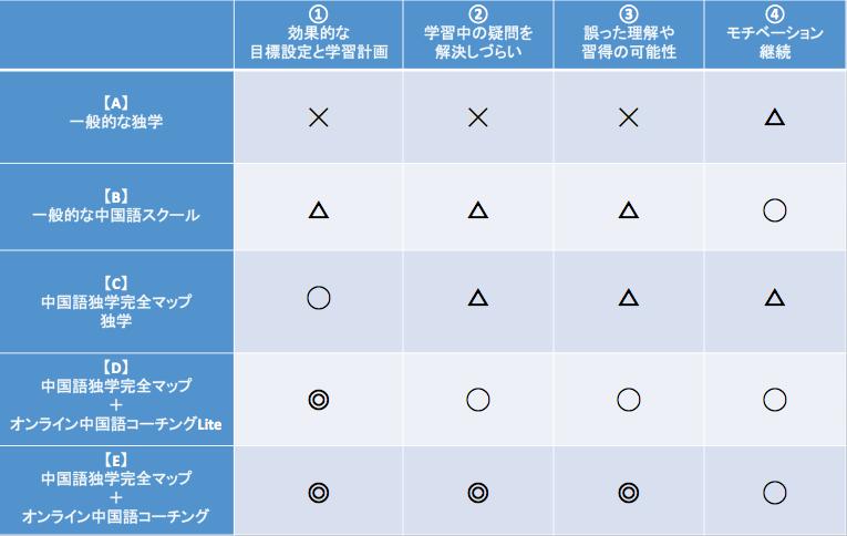 f:id:language-runner:20200221154122p:plain