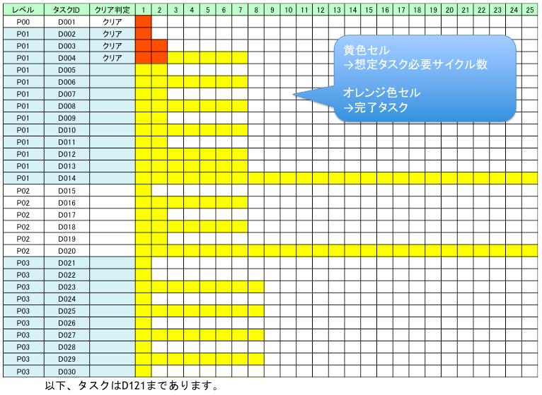 f:id:language-runner:20200406185428p:plain