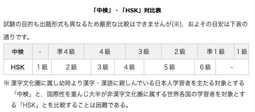 f:id:language-runner:20200429012733p:plain