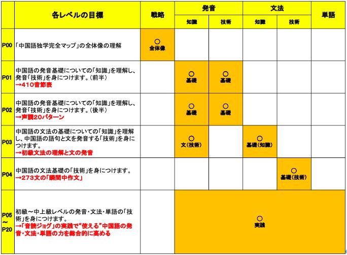 f:id:language-runner:20200825210053p:plain